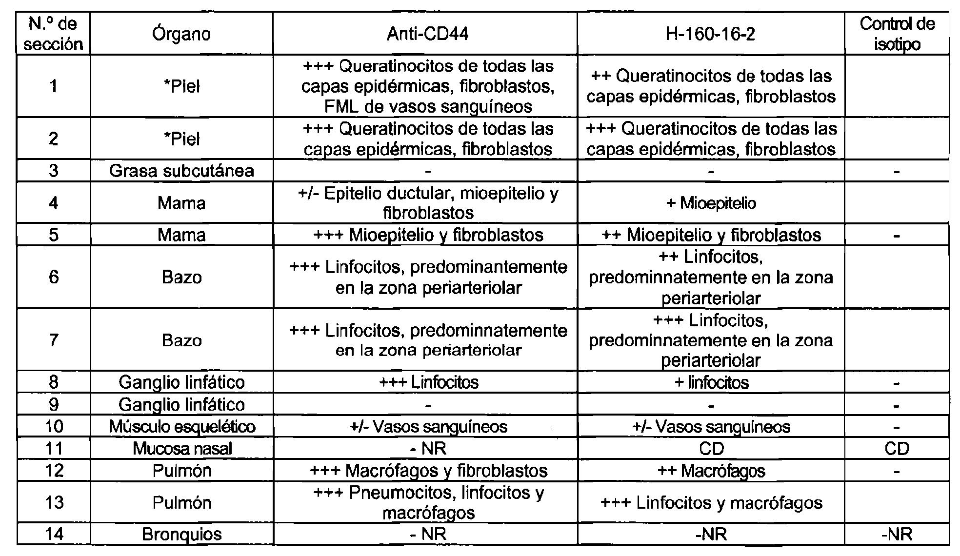 Famoso Tabla De Cuerpo Humano Bosquejo - Imágenes de Anatomía Humana ...